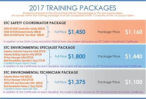 certification packages safety training center