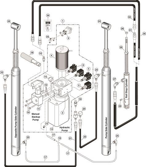 ricon wheelchair lift wiring diagram 36 wiring diagram
