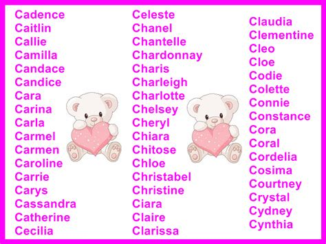 girls names starting  cwhere