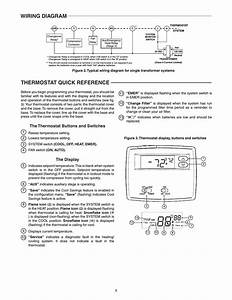 Wiring Diagram  Thermostat Quick Reference  The Thermostat