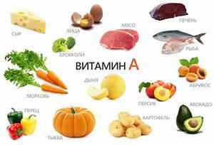 Витамин а и е для кожи при псориазе