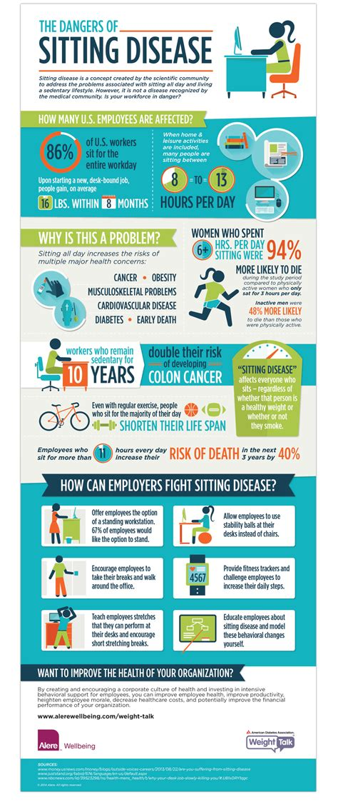 Stand Up Desk Reviews by Sitting Disease Infographic 187 Nextdesk Blog