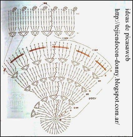 tejidos a crochet ganchillo patrones boinas gorritos sus diagramas a crochet gorros