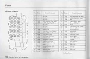2000 Honda Civic Wiring Diagram  U2013 Tangerinepanic Com