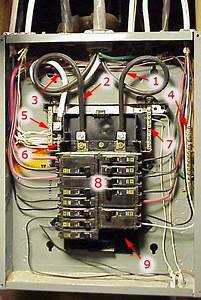 How To Install A New Circuit Breaker In A Main Or Sub