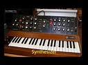 Electronic Musical Instruments - YouTube