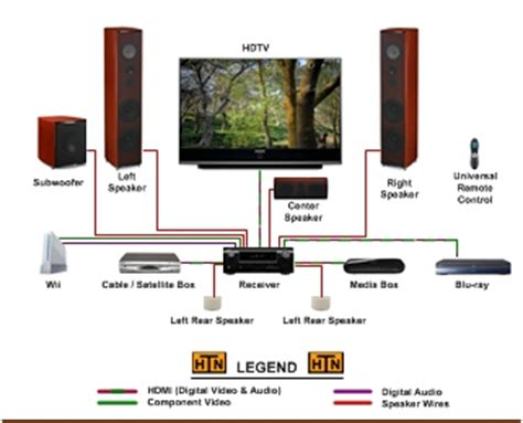htn news part   myhtn home theater network community