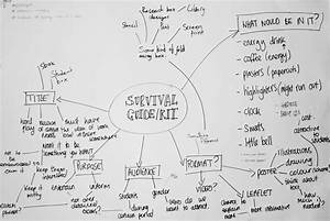 Design Practice  How To   Manage A Heavy Workload  Mind Map