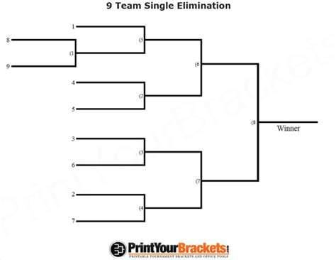 tournament draw sheets templates knockout draw sheet template free 9 team seeded single