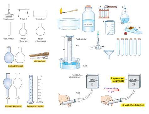 dessins scolaires de physique  de chimie coredoc
