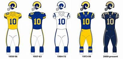 Rams Uniform Angeles Los Nfl Evolution Football