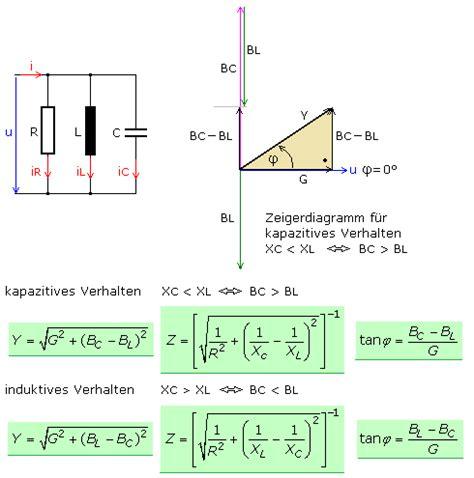 impedanz parallelschaltung berechnen komplexe