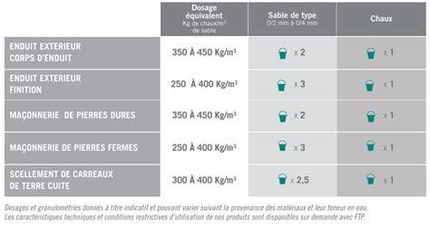 dosage mortier chape dosage chape carrelage exterieur dosage mortier maigre pour chape