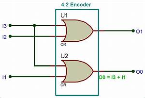 Binary Encoders  Basics  Working  Truth Tables  U0026 Circuit