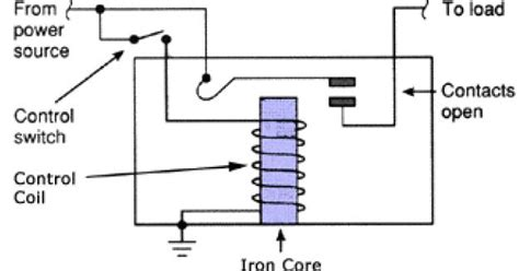 electric circuit calculation relays working principle of relay