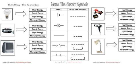 bill nye electricity worksheet homeschooldressagecom