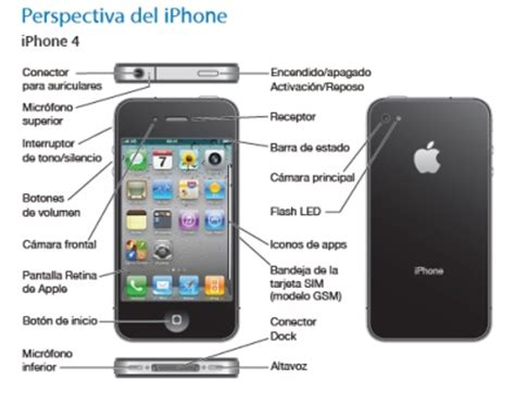 iphone manual iphone 5 manual for dummies the knownledge