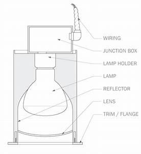 Light Fixture Diagram