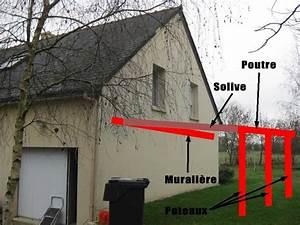 Abri De Jardin Fait Maison : conseil pour section ossature abris voiture ~ Dailycaller-alerts.com Idées de Décoration