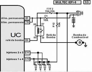 Diagramas Ecu