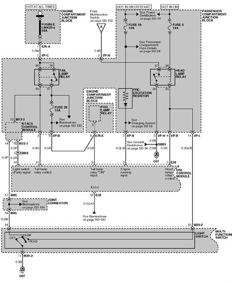 Fuel System Wiring Diagram 2003 Hyundai Santum Fe by Repair Guides Lighting System 2002 Daytime Running