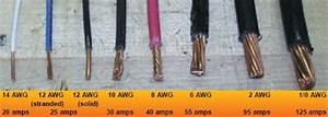 Aircraft Cable Chart Help Id Ing Wire Size Pic Doityourself Com Community Forums