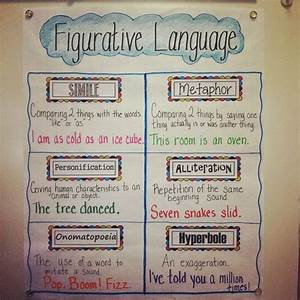 4450 Best Images About Anchor Charts   Foldables On
