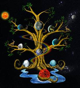Yggdrasil by mistergarbage on DeviantArt