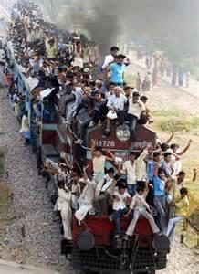 India Population Growth