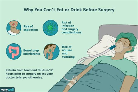 eat  drink  surgery