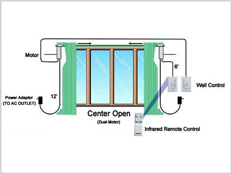 home theater electric curtain rods