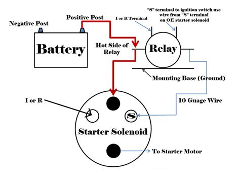 Gm Solenoid Wire Diagram by Chevy 3 Wire Vs 1 Wire Help And Some Misc Remote Solenoid