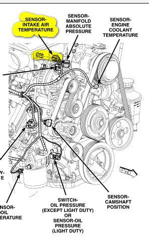 throttle position sensor dodge ram 1500 dodge ram 1500 4x2 i an 08 dodge ram 1500 5 7l hemi