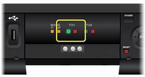 Dish Network Dual Receiver Wiring Diagram