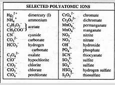 Polyatomic Ions ions that composed of more than one