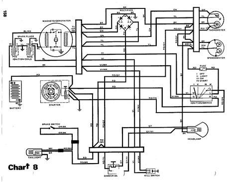 Skandic Wiring Diagram by Snowmobile Wiring Diagrams