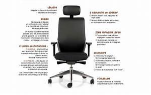Fauteuil Salon Pour Mal De Dos : tude d 39 ergonomie par la soci t rog lille nord 59 ~ Premium-room.com Idées de Décoration