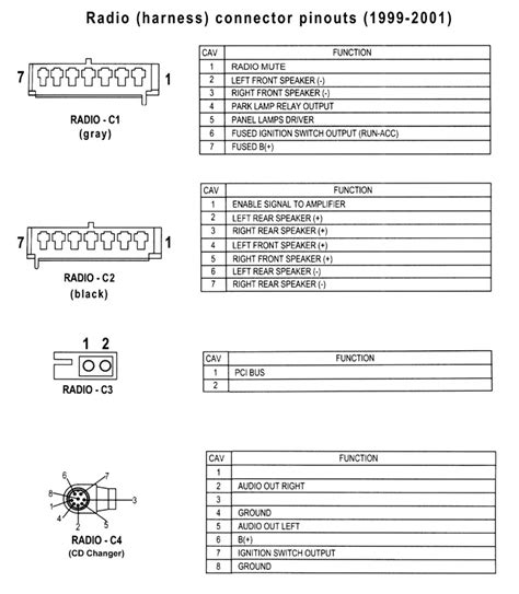 1997 Jeep Grand Limited Speaker Wiring Diagram by 2004 Jeep Grand Wiring Diagram