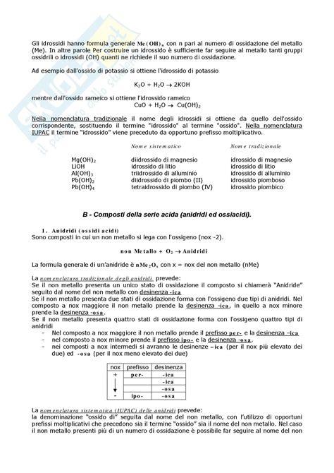 dispense chimica generale chimica nomenclatura dispense