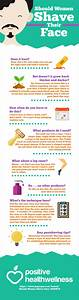 Should Women Shave Their Face  U2013 Infographic