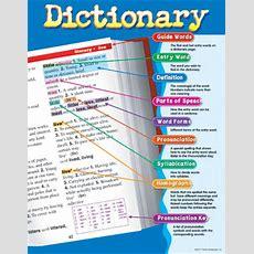 Intermediate Reading Dictionary Skills  Lessons  Tes Teach