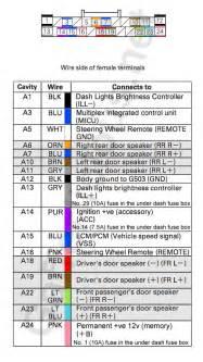 similiar 1997 honda civic relay diagram keywords jazz 2004 additionally 2003 honda cr v fuse box diagram besides 1997