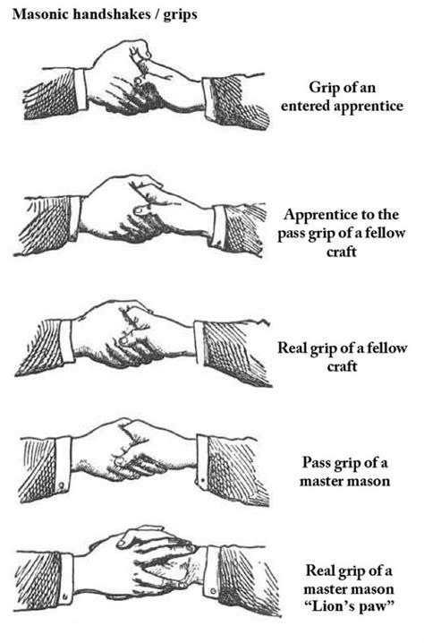 Masons Illuminati Freemason Secret Handshakes Illuminati Symbols