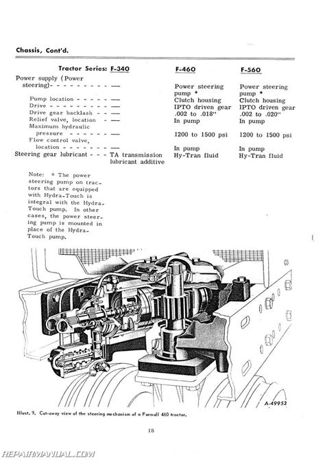 international harvester    tractor service manual