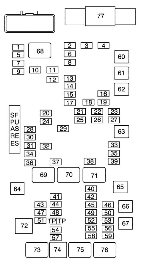 Chevy Hhr Fuse Diagram Html Imageresizertool