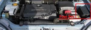 Fuse Box Diagram  U0026gt  Chevrolet Epica  2000