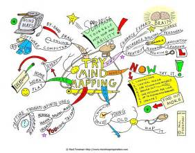 reading comprehension work concept mapping strategies for reading comprehension