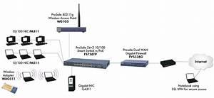 Netgear Wg103 Prosafe 802 11g Wireless Access Point