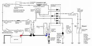 Do I Have A Bad Starter Solenoid  Relay