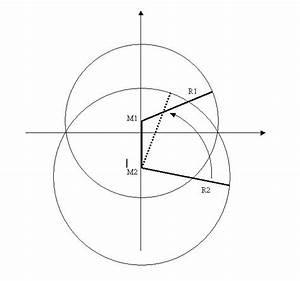Geraden Schnittpunkt Berechnen : mp forum schnittpunkt zweier geraden matroids matheplanet ~ Themetempest.com Abrechnung